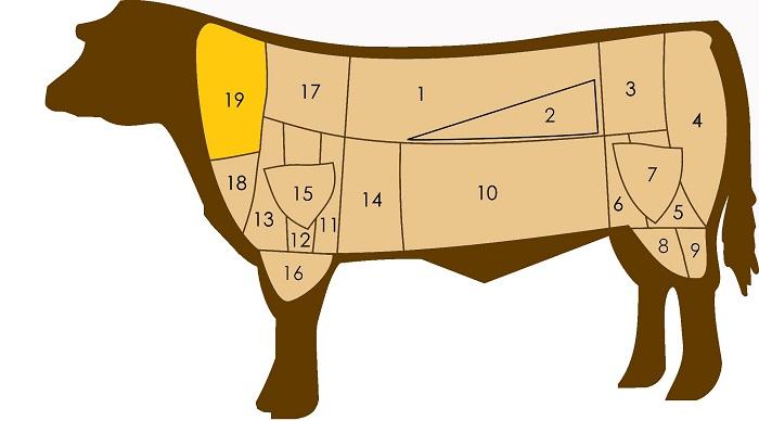 Taglio Reale di carne bovina manzo