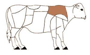 taglio reale di carne bovina